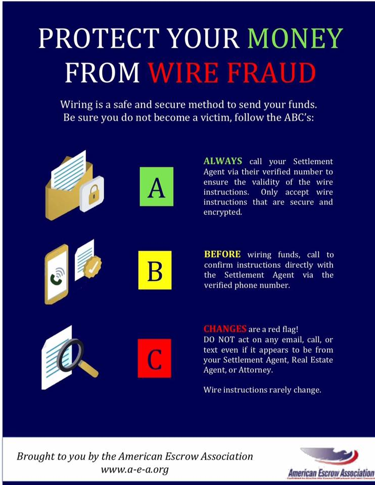 Protect your money from wire fraud.